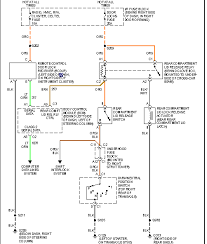neutral safety switch wiring diagram chevy neutral neutral safety switch wiring diagram wiring diagram and hernes on neutral safety switch wiring diagram chevy