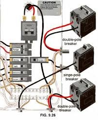 home fuse box wiring diagram wiring diagram and schematic circuit breaker panel diagram at Household Fuse Box Wiring Diagram
