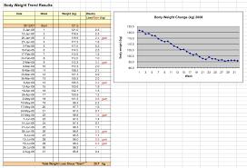 Height Weight Chart Women Kg Bengawan Solo Height Weight Chart For Women