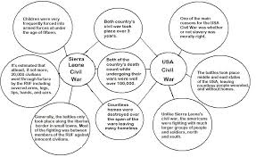 Bubble maps help students define qualities so they can begin to     Pinterest essay writing service cheap uk accounts