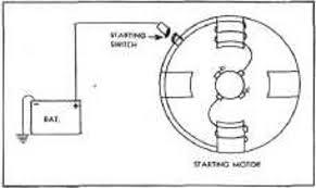 cutler hammer motor starter wiring diagram solidfonts 480 vac motor starter wiring diagram auto