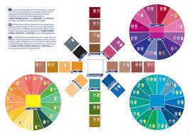 Saphir Creme Surfine Colour Chart Nuancier Teinture Française Avel En