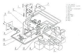 golf cart wiring diagram golf cart wiring diagram picture golf cart golf cart wiring diagram golf cart wiring diagram picture golf cart wiring diagram gallery 1994 ez go gas golf cart wiring diagram