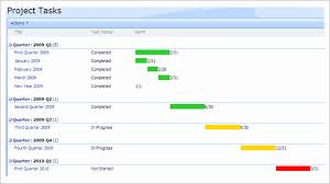 Example Gantt Chart Gantt Chart Sample Gantt Chart Examples