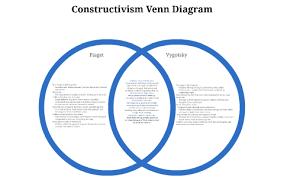 Piaget And Vygotsky Compare And Contrast Chart Piaget And Vygotsky Venn Diagram Kozen Jasonkellyphoto Co