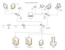 pfsense modem switch wiring diagram wiring diagram host pfsense wiring diagram wiring diagram home pfsense modem switch wiring diagram