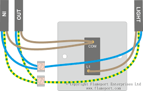 image showing wiring diagram of a loop at the light circuit wiring loop wiring diagram examples loop at switch lighting circuits image showing wiring diagram of a loop at the light circuit
