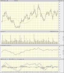 Zumiez Size Chart Zumiez Charts Appear Constructive Ahead Of Specialty