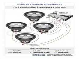 wiring diagrams 3 4ohm subs crutchfield diagrams how to wire get crutchfield subwoofer wiring diagram wiring diagrams 3 4ohm subs crutchfield diagrams how to wire get free