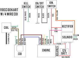 bare bones wiring diagram gy6 stator wiring diagram \u2022 wiring taotao 125 atv wiring diagram at 110cc Four Wheeler Wiring Diagram