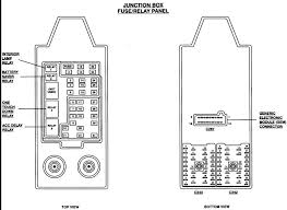 ford e fuse panel diagram wirdig ford e250 van fuse box diagram further ford e 250 fuse box diagram
