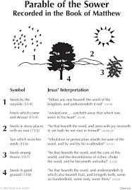 9 6 Parable Of The Sower Byu Studies