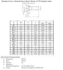 Phillips Head Screw Size Chart Pan Head Screw Size Chart Iswebsitedown Info
