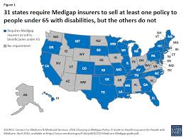 But they're subject to rules that affect how and how much of the benefit they receive. Barriers To Medigap Coverage For Beneficiaries Under Age 65 Center For Medicare Advocacy