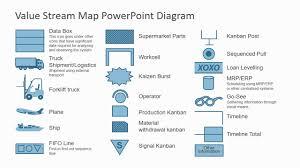 Value Stream Map Powerpoint Diagram