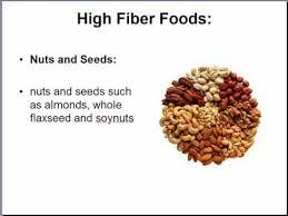 High Fiber Foods And Fiber Content Chart Youtube