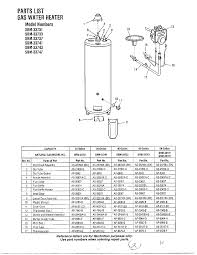 gas water heater parts diagram gas image wiring rheem gas hot water heater parts model 33831 sears partsdirect on gas water heater parts diagram