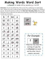 This is one of the most comprehensive collections of phonics worksheets available online. Word Study W R Influenced U Sounds Ur Ure Ur E Words Their Way Phonics Worksheets Free Word Study Word Activities