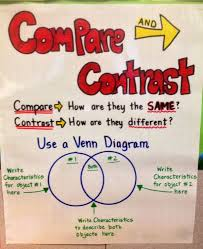 best compare contrast images compare and compare and contrast anchor chart 4th grade