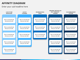 affinity diagram ppt affinity image wiring diagram affinity diagram powerpoint template sketchbubble on affinity diagram ppt