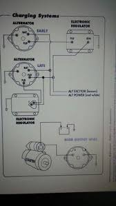 91 f350 7 3 alternator wiring diagram regulator alternator vw parts bmw e46 1955 chevy vehicle repair car engine go