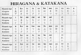 Japanese Alphabet Hiragana Katakana Japanese Language