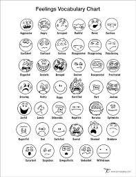Feelings Vocabulary Chart Feelings Vocabulary Chart Feelings Chart Teaching
