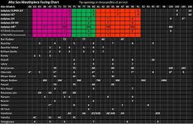 Tenor Sax Mouthpiece Tip Opening Chart Vandoren Mouthpieces Chart Bedowntowndaytona Com