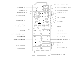 ford taurus fuse box diagram fuse box 02 ford taurus fuse wiring diagrams online