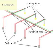 electrical lighting circuit how to wire a light type two lighting circuit