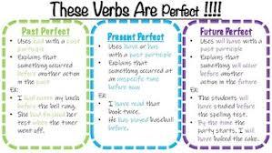 Verb Tense Anchor Chart Perfect Tense Verbs Anchor Chart
