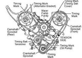 similiar honda prelude engine diagram 1985 2 0 keywords honda prelude engine diagram 1985 2 0 image wiring diagram