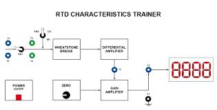 rtd wiring diagram 3 wire boulderrail org 3 Wire Diagram rtd wiring diagram 3 wire 3 wire diagram electric