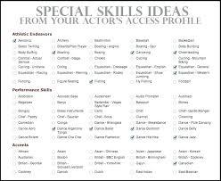 Resume Sample Skills Skill Based Resume Skills Based Resume Sample