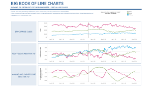 Tableau Line Chart With Markers Whats Your Favorite Pick Up Line Tableau Public