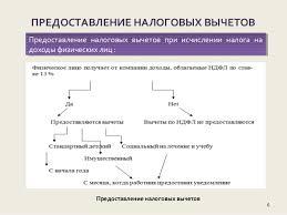 дипломная презентация по налогу на доходы физических лиц Подробнее о создании презентации 6
