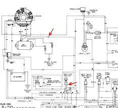 polaris predator 500 wiring diagram polaris ranger parts diagram at Polaris Wiring Diagram