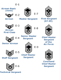 Usaf Rank Chart Air Force Rank Printable Enlisted Rank Airforce Wife