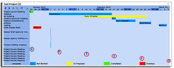Sharepoint Gantt Chart Date Range Sharepoint Gannt Charts 5 Things You Never Knew You Couldn