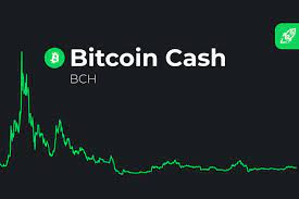 What are bitcoin cash's (bch) advantages? Bitcoin Cash Bch Price Prediction For 2021 2026