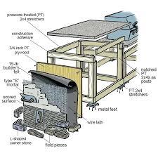 diy outdoor kitchen frame how to do it outdoor kitchen
