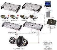 car sound system diagram very soon hehehe car audio pinterest JL Audio W7 car sound system diagram very soon hehehe