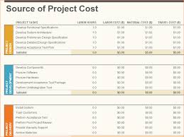Budget Proposal Template Excel Project Budget Excel Under Fontanacountryinn Com
