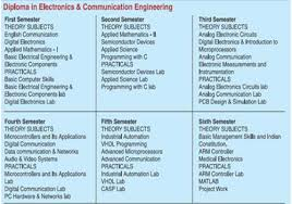 lt diploma in electronics and communication engineering diploma in electronics and communication engineering