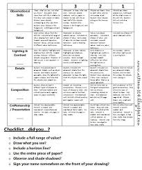 Compare Contrast Essay Rubric Compare Contrast Essay Grading Rubrics Term Paper Sample