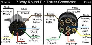wiring diagram for trailer plug nz wiring image 7 pin flat trailer plug wiring diagram nz jodebal com on wiring diagram for trailer plug