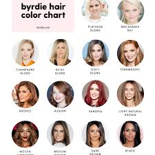 Brown Skin Tone Chart This Handy Chart Makes Choosing A Hair Color So Easy