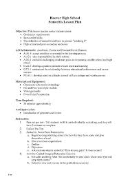 Resume Objective Examples Management Objective Examples On Resumes ...