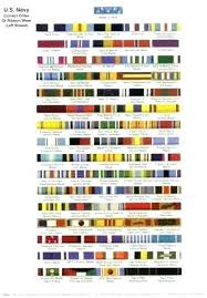 military awards and decorations chart us correct precedence for navy ribbon rack in medals inside ribbons