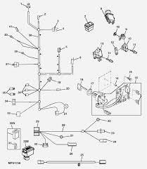 John deere wiring diagram pdf to inside and
